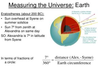 Measuring the Universe:  Earth