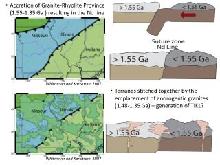 Accretion of Granite-Rhyolite Province ( 1.55-1.35  Ga ) resulting in the  Nd  line