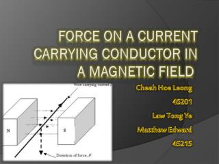 Force on a current carrying conductor in a magnetic field