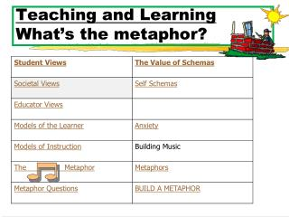 Teaching and Learning  What's the metaphor?