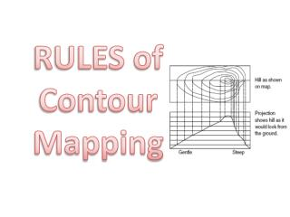 RULES of Contour Mapping