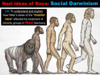 Nazi ideas of Race:  Social Darwinism