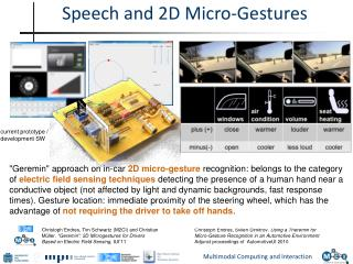 Speech and 2D Micro-Gestures
