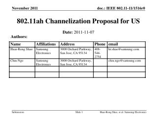 802.11ah Channelization Proposal for US