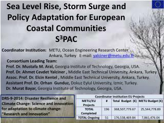 Sea Level Rise, Storm Surge and Policy Adaptation  for  European Coastal Communities S 3 PAC