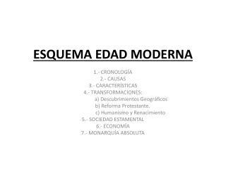 ESQUEMA EDAD MODERNA