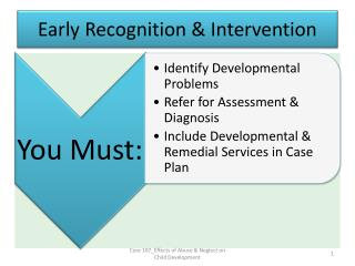 Early Recognition & Intervention