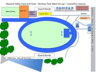 Pleasant Valley Track and Field – Hershey Track Meet Set-up! –  Ceanothus  Avenue