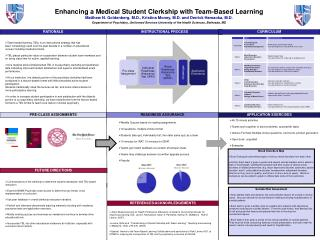 Enhancing a Medical Student Clerkship with Team-Based Learning