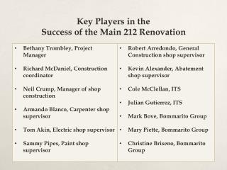 Key Players in the  Success of the Main 212 Renovation