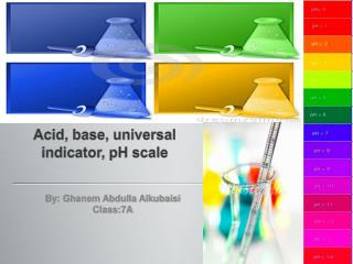 Acid , base, universal indicator, pH scale