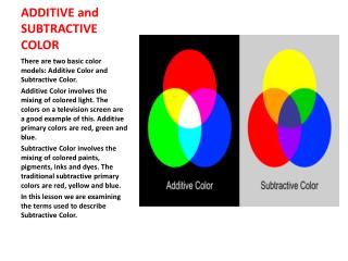 ADDITIVE and SUBTRACTIVE COLOR