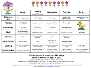Kindergarten Homework – Ms. Voigt Week of  March 31-April 4, 2014