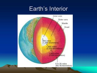 Earth's Interior