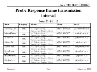 Probe Response frame transmission interval