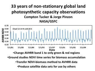 Change AVHRR band 1 to only green & red regions