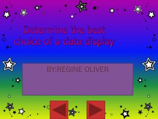 Determine the best choice of a data display
