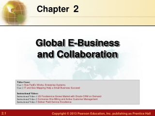 CHAPTER 2. THE STRATEGIC ROLE OF INFORMATION SYSTEMS