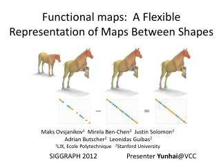 Functional maps:   A Flexible Representation of Maps Between Shapes