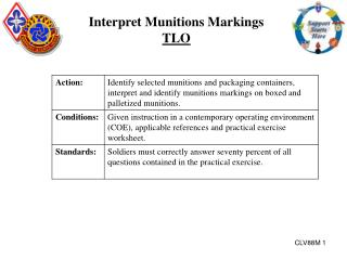 Interpret Munitions Markings TLO