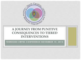 A Journey from Punitive Consequences to Tiered Interventions