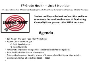6 th  Grade Health – Unit 3 Nutrition