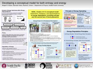 Interest in Energy Usefulness within Energy Representations