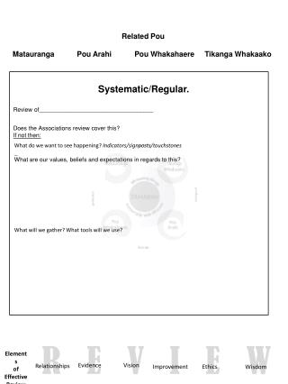 Systematic/Regular. Review of___________________________________