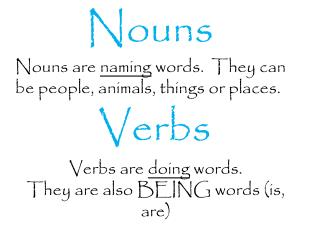 Nouns are  naming  words.  They can be people, animals, things or places.