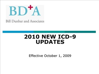2010 NEW ICD-9 UPDATES     Effective October 1, 2009