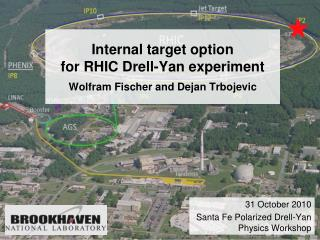 I nternal target option for RHIC Drell-Yan experiment Wolfram Fischer and Dejan Trbojevic