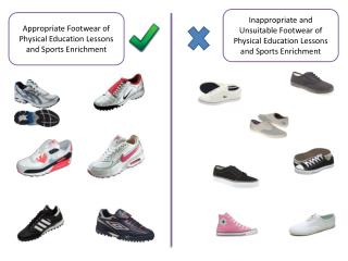 Inappropriate and Unsuitable  F ootwear of Physical Education Lessons and Sports Enrichment