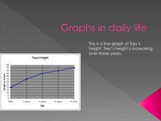 Graphs in daily life