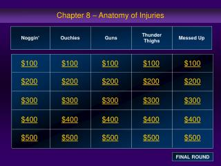 Chapter  8 – Anatomy of Injuries