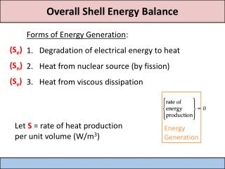 Forms of Energy Generation : Degradation of electrical energy to heat