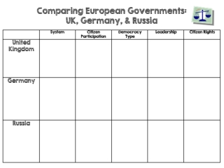 European Governments: United Kingdom, Russia, & Germany