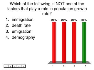 Which of the following is NOT one of the factors that play a role in population growth rate?