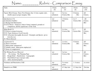Name: ________ Rubric - Comparison Essay