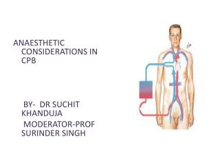 ANAESTHETIC CONSIDERATIONS IN CPB  BY- DR SUCHIT KHANDUJA