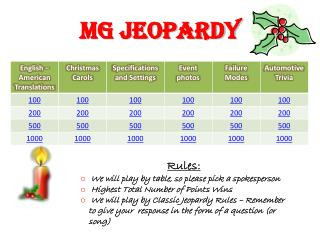 MG Jeopardy