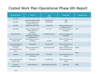 Costed Work Plan:Operational Phase 6th Report