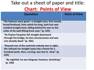 Take out a sheet of paper and title: Chart:  Points of View