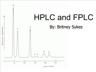 HPLC and FPLC