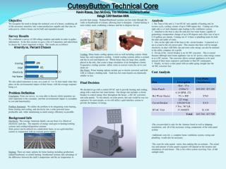 CutesyButton Technical Core Kevin Rzasa , Dan McEvoy , Tim McGraw, Gizlena Cuellar