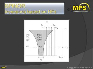 SPINOR Inversions based on RFs