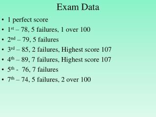 Exam Data