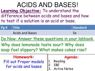 ACIDS AND BASES!
