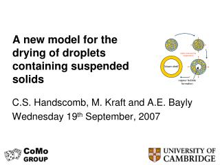 A new model for the drying of droplets containing suspended solids