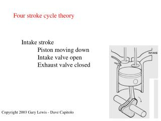 Four stroke cycle theory
