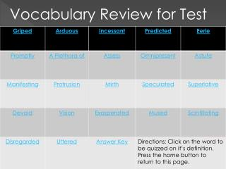 Vocabulary Review for Test